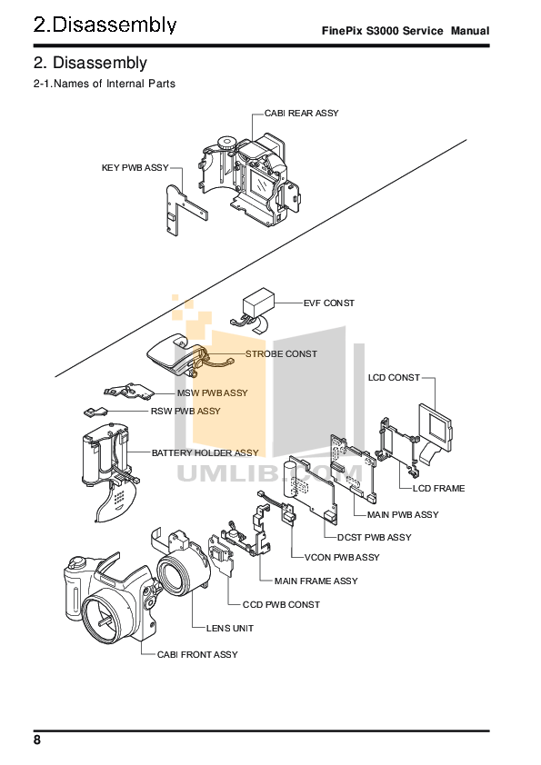 PDF manual for FujiFilm Digital Camera Finepix S3000